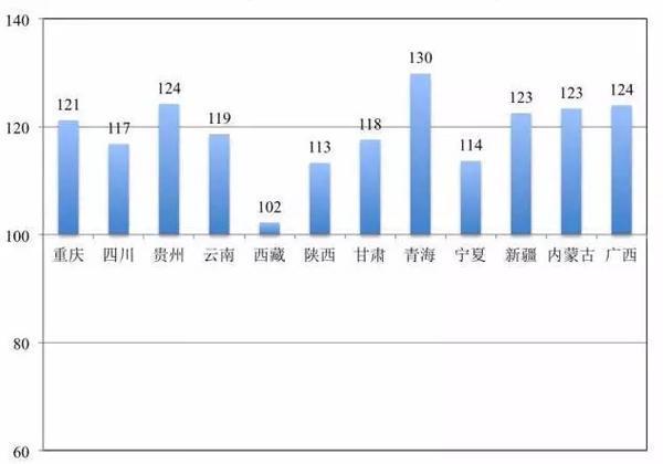 山东人口排名_中国人口总数排名