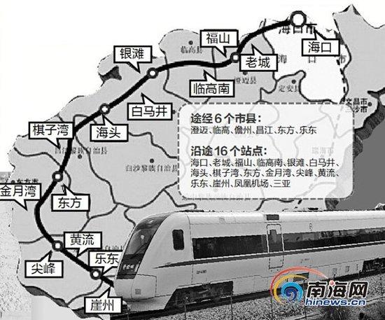 """海南东西环高铁""""牵手""""全球首条环岛高铁正式贯通"""