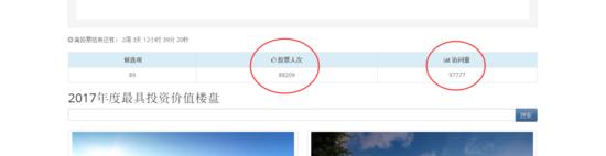 腾讯海南网络风云榜年度楼盘评选活动激烈投票进行中