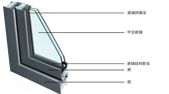 【金鹿花园三期】产品全面升级 中空双层玻璃(一)