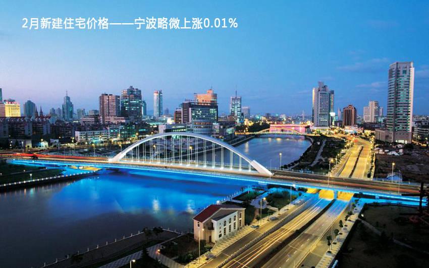 宁波gdp_宁波博物馆图片