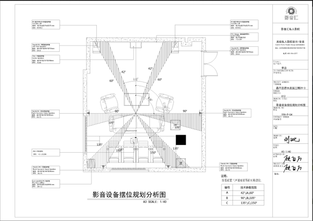家庭影院装修施工现场:  cad家庭影院效果图: 私人家庭影院犹如一位