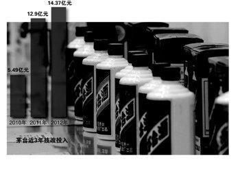 贵州茅台进军房地产 押宝多元化投资
