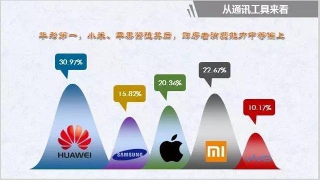 新北京人 你或许改换一部手机了