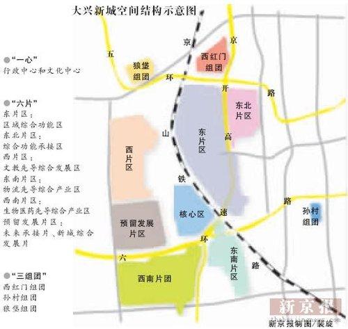 大兴新城北部将成新兴居住区