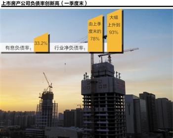 110家A股房企财务状况恶化 机构预测开发商普遍降价