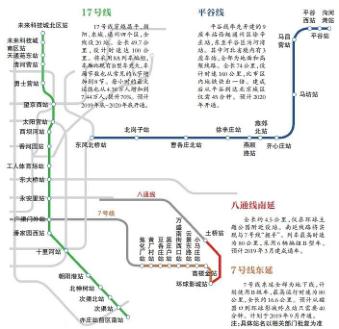 区域楼盘详解 2017通州普通商品住宅地块零供应