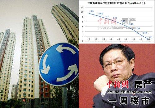 一周楼市:房价跌回一年前 任志强称政策猜不准