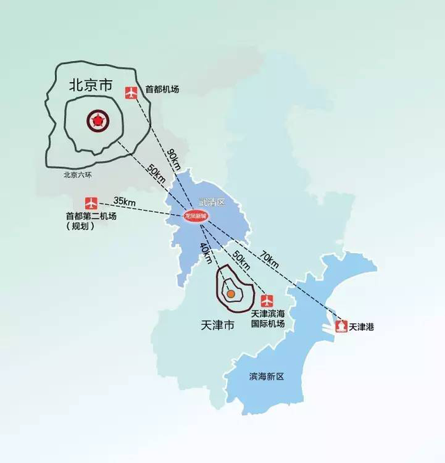 武清未来的副中心 泗村店镇牛气了