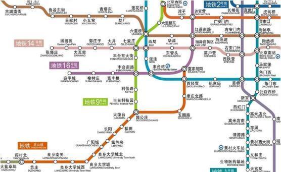 (地铁16号线、14号线、房山线未来规划图)-立体化交通网脉带动丰