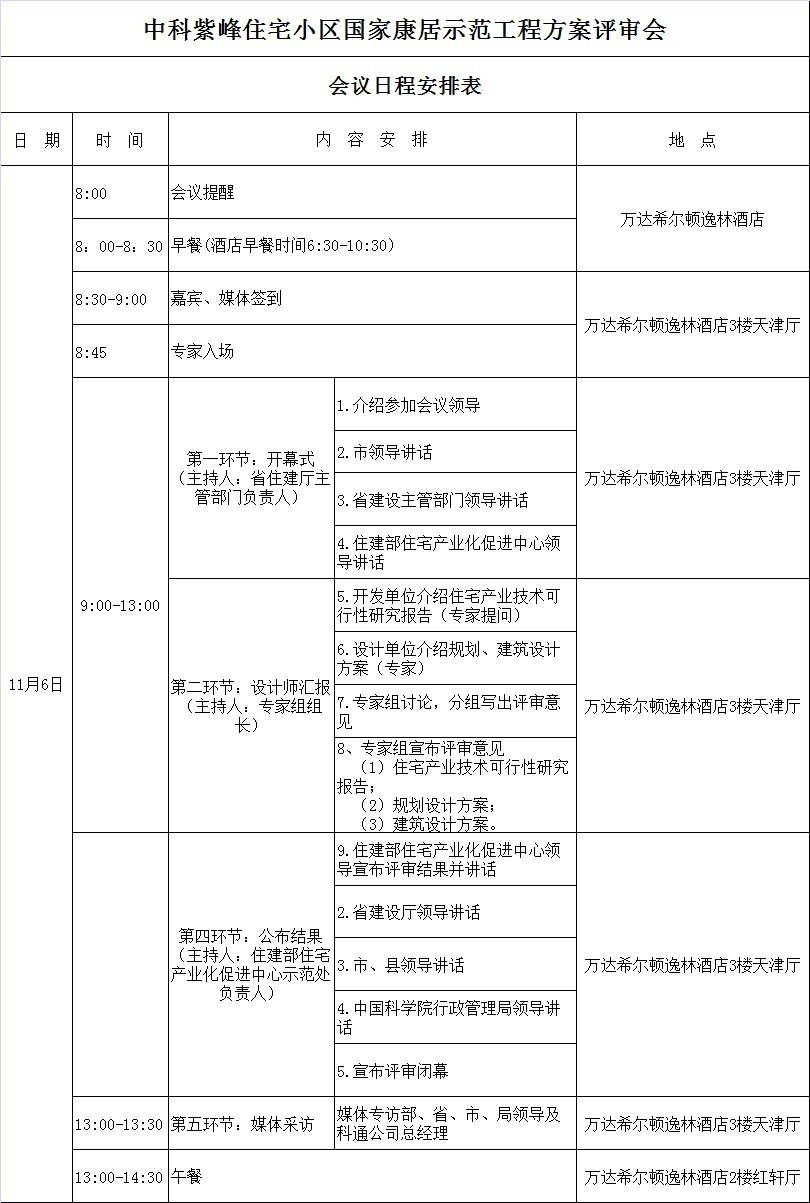 会议筹备流程_会议流程模板【相关词_ 会议流程范文】