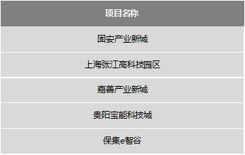 """""""2019中国产业运营优秀项目"""""""