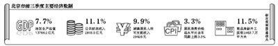 北京官方解释房价上涨主因:大家都觉得要涨