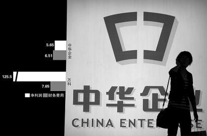 中华企业高价拿地埋祸根 财务费用超净利润