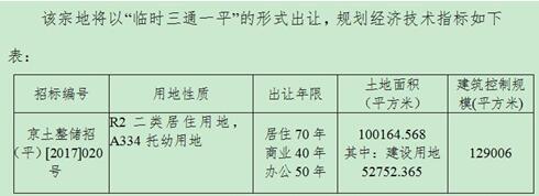 最严限购出台 北京再推2宗自住房地块