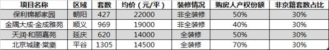 房地产评估--共有产权房申请宝典 明年你还有6万个机会