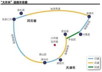 京津将建第二条高铁 京津冀交通一体化雏形初现