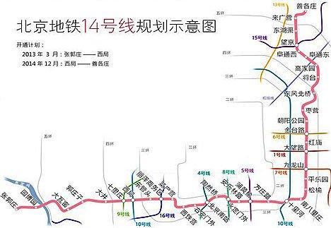 北京14号线地铁规划图
