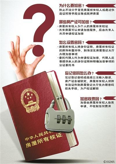下月起北京房产证免费加密 输错三次即无法办理登记