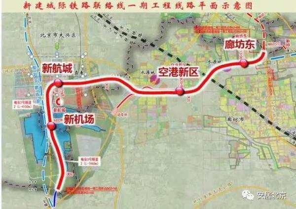 北京住建委正协调推进京张、京雄等多条高铁