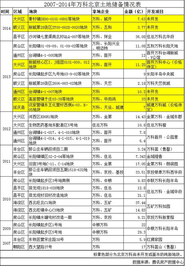 独家:毛大庆留给刘肖700亿元家底里有些啥?
