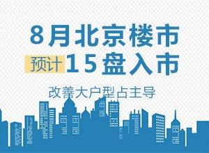 8月北京预计15盘入市 改善大户型占主导
