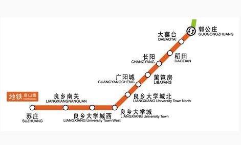 北京地铁房山线_优惠 评盘 看房 在线购房 社区 数据 地铁房 海外 新盘  房山位于北京
