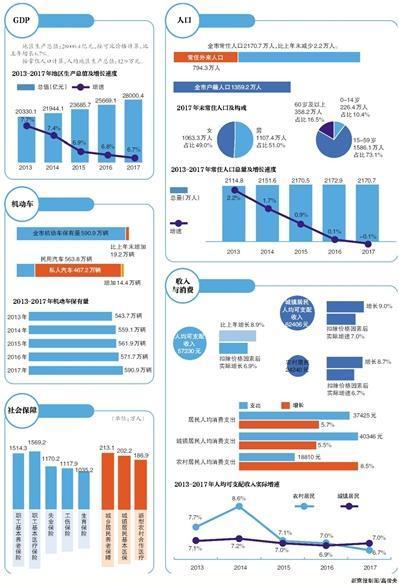 去年北京二手房价格连续八个月下降 成交量收缩