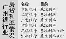 广州首套房贷利率九折优惠