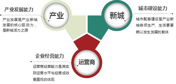 资料来源:中国指数研究院