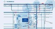 中建国际港区位图