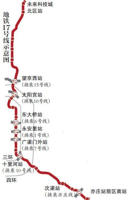 地铁房 海外  新京报讯 (记者马力)北京将再增一条贯通南北的地铁线路图片