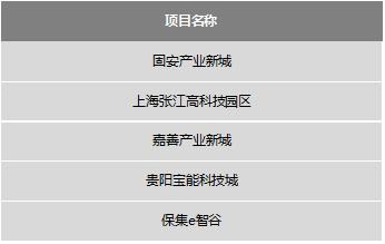 中国产业新城运营商研究成果发布会暨第四届产城融合发展高峰