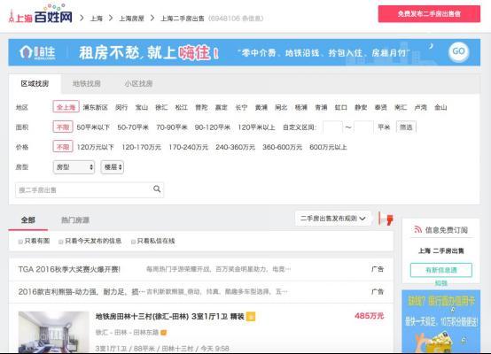 """百姓网:沪上""""离婚潮""""日成3000套 外环占比最大"""