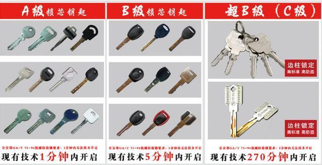 换把安全锁安心过大年 玥玛锁提醒:用了几年的锁该换了