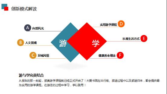 2016京津冀社区养老服务模式专题研讨会在京召开
