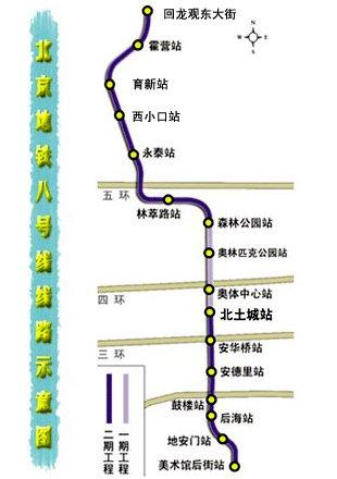 8号线二期北段地铁线路图