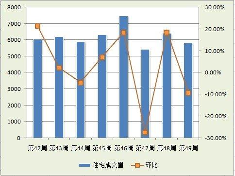 腾讯房产独家调查:五成网友看涨未来10年房价