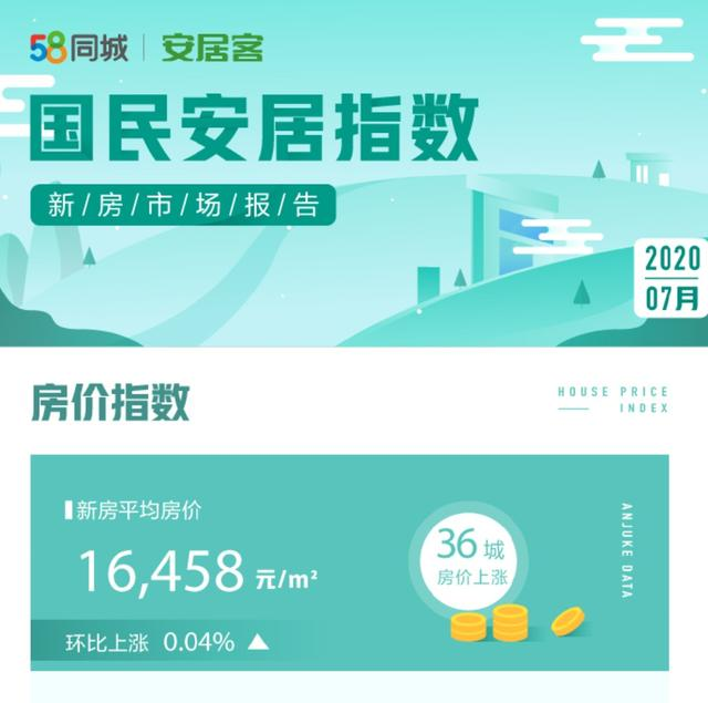 http://www.iitime.cn/fangchan/149596.html