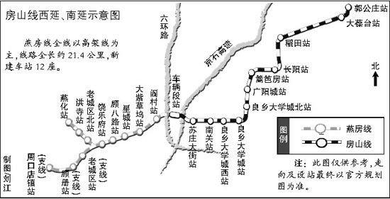 北京燕房线线路规划图-北京地铁燕房线开通时间及站点