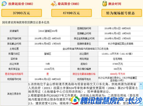 【企鹅前线】大汉城建中签望城区双限地 住宅限价6800元/㎡