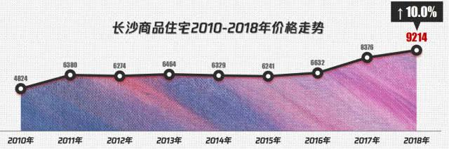 好嗨哟!2019年长沙将发生这十件大事 你期待吗?