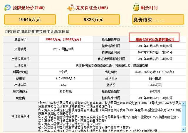 快讯!长沙县商业地块底价出嫁 楼面价1128元/平米