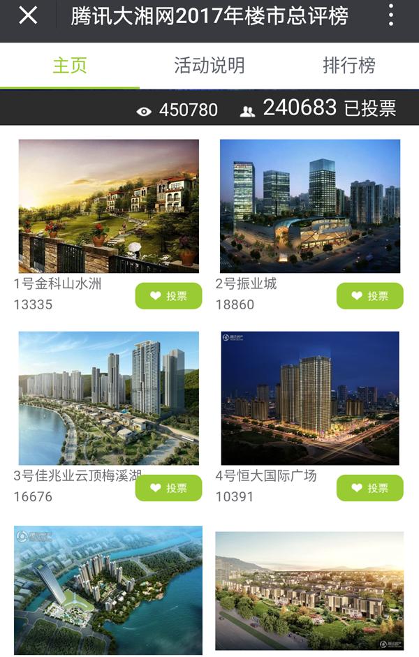 """决战在即!2017湖南楼市""""人气王""""即将揭晓"""
