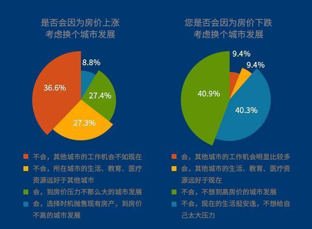 人口增长_人口增长影响经济发展