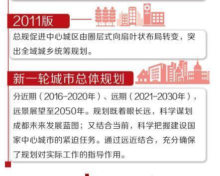 成都十二届九次全会举行 将再次修编城市总体规划