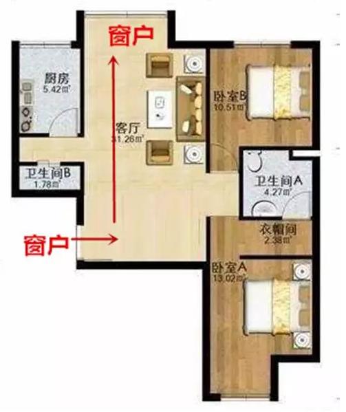 成都买房如何选户型 楼层朝向是否通透这些都很重要