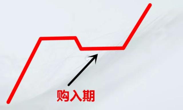 成都现在还适合买房投资吗 从四个方面看清市场真相