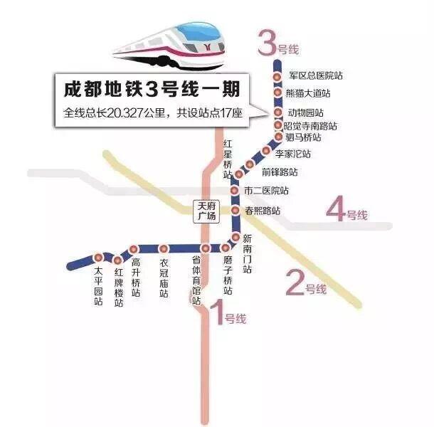 成都地铁3号线一期站点分布-成都地铁3号线一期31日开通 换乘攻略在