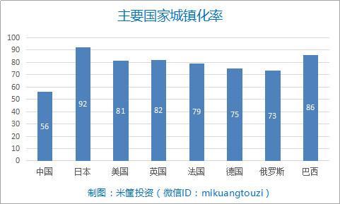 六大原因告诉你 中国一二线城市房价为什么不会崩盘